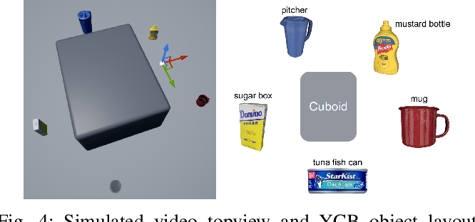 Figure 4 for A Multi-Hypothesis Approach to Pose Ambiguity in Object-Based SLAM
