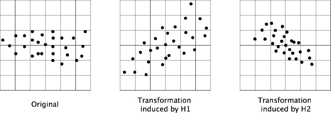 Figure 1 for Histogram Transform Ensembles for Large-scale Regression