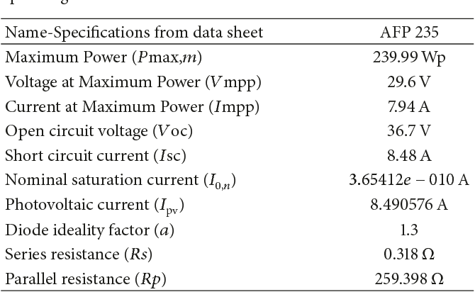 PDF] Numerical Analysis of a Real Photovoltaic Module with