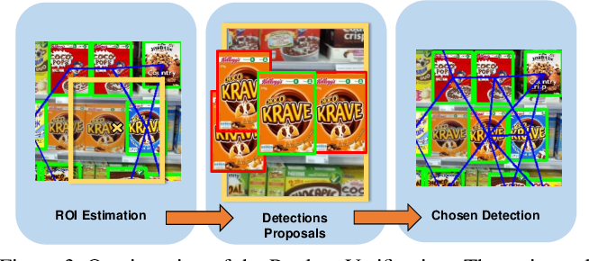 Product recognition in store shelves as a sub-graph isomorphism