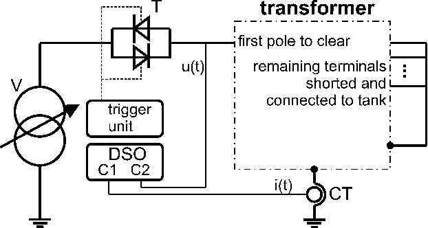 Inherent Transient Recovery Voltage Of Power Transformers A Model