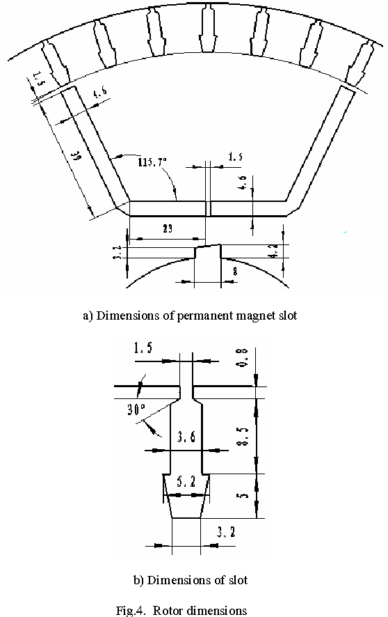 starting torque of synchronous motor