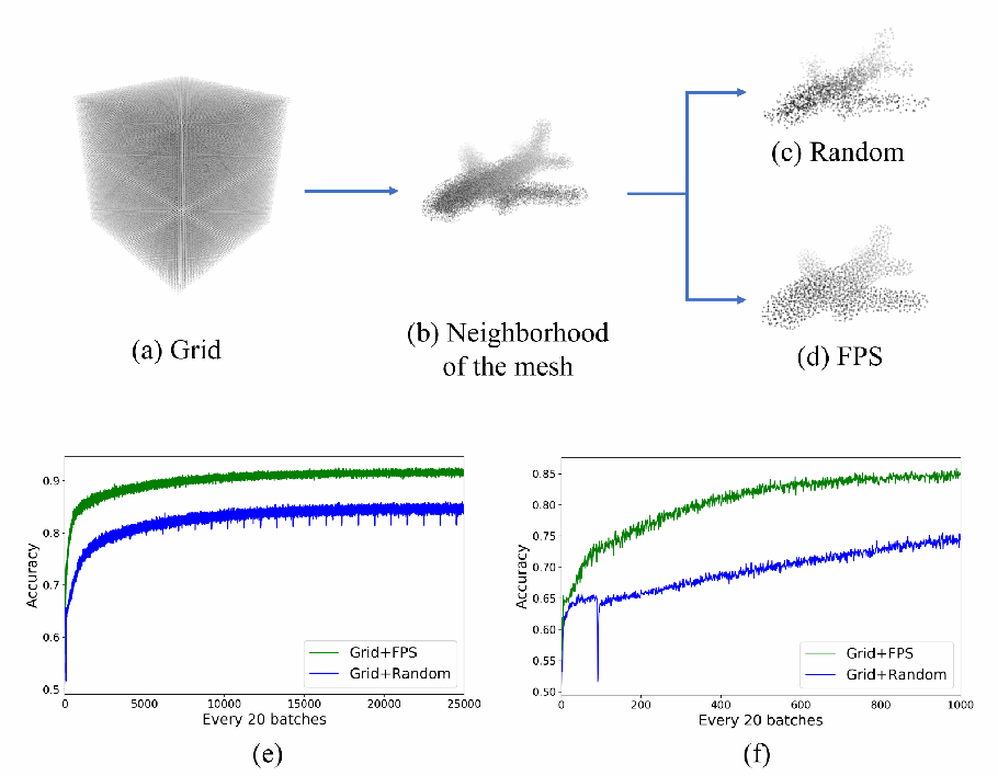 Figure 1 for Ladybird: Quasi-Monte Carlo Sampling for Deep Implicit Field Based 3D Reconstruction with Symmetry