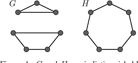 Figure 1 for The Surprising Power of Graph Neural Networks with Random Node Initialization