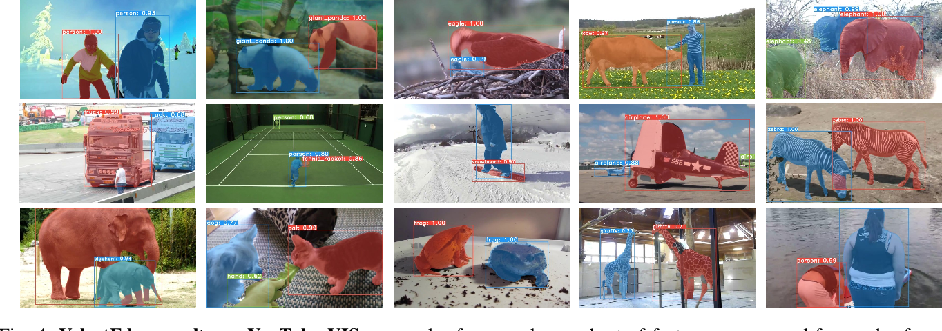 Figure 4 for YolactEdge: Real-time Instance Segmentation on the Edge (Jetson AGX Xavier: 30 FPS, RTX 2080 Ti: 170 FPS)