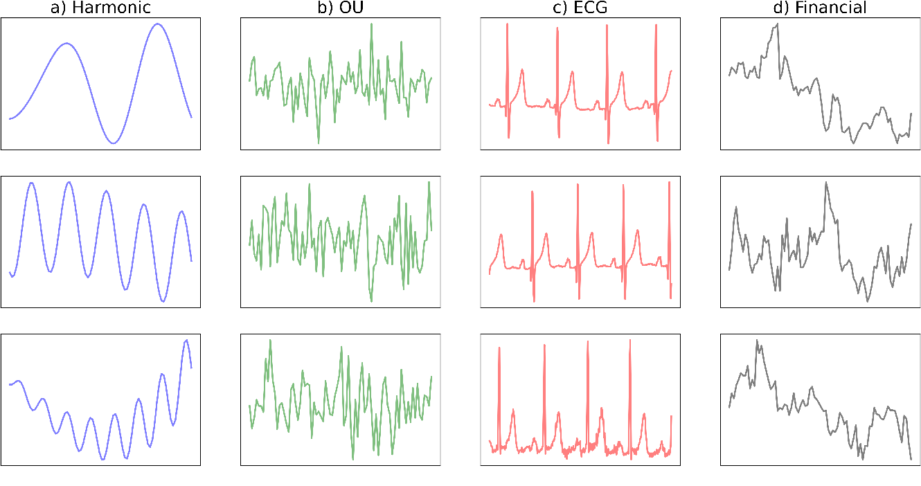 Figure 3 for Visual Forecasting of Time Series with Image-to-Image Regression