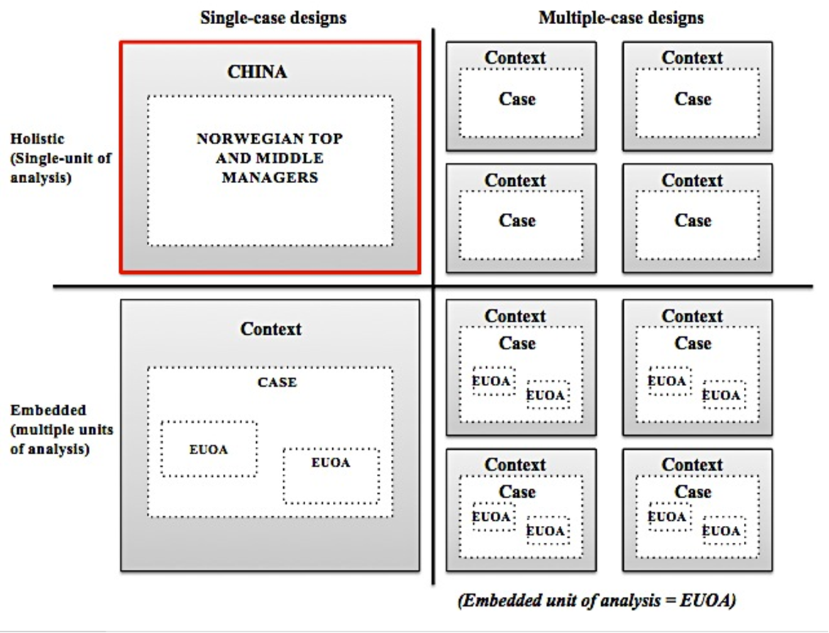 PDF] Relationship-builders or rule-followers? Trust
