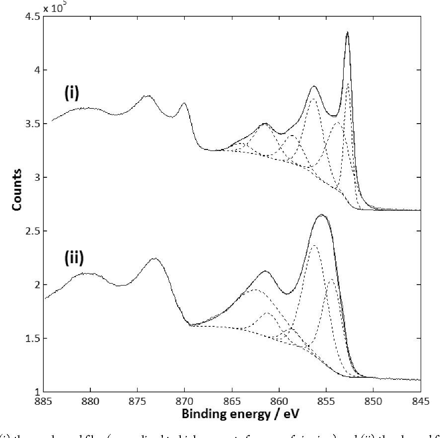 Polarized neutron reflectometry of nickel corrosion inhibitors figure 2 ccuart Image collections