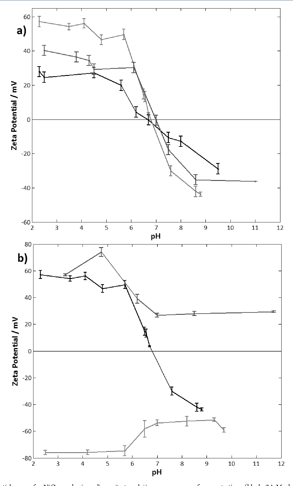 Polarized neutron reflectometry of nickel corrosion inhibitors figure 4 ccuart Image collections