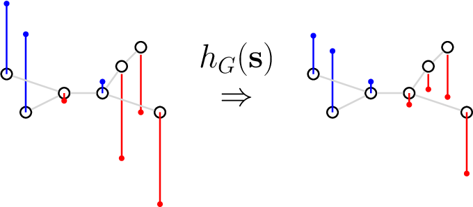 Figure 1 for Improved Visual Localization via Graph Smoothing