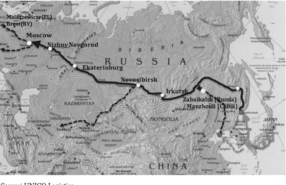 Competitive Advantages and Disadvantages of Trans-Siberian