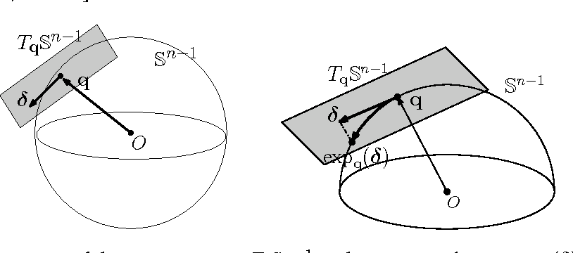 Figure 3 for Complete Dictionary Recovery over the Sphere
