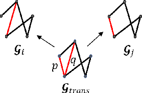 Figure 2 for Dynamic Graph-Based Anomaly Detection in the Electrical Grid