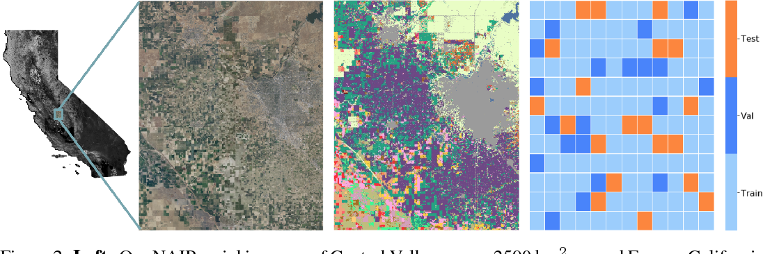 Figure 3 for Tile2Vec: Unsupervised representation learning for spatially distributed data
