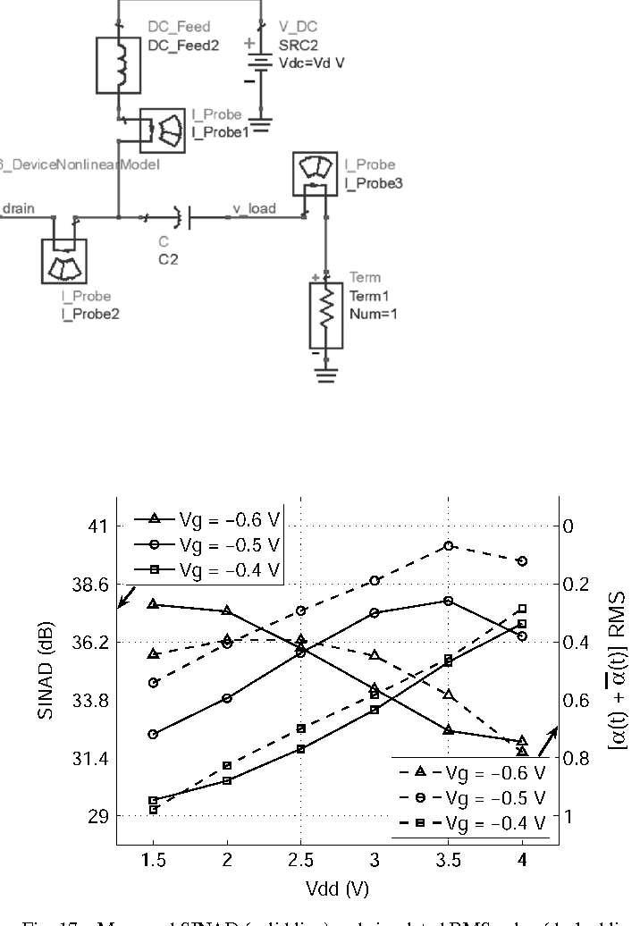 Figure 7 From Circuit Approaches To Nonlinear Isi Mitigation In