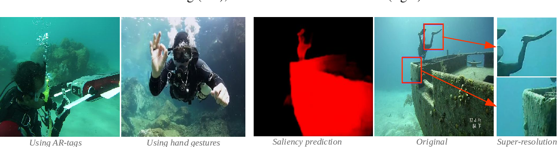 Figure 1 for Machine Vision for Improved Human-Robot Cooperation in Adverse Underwater Conditions
