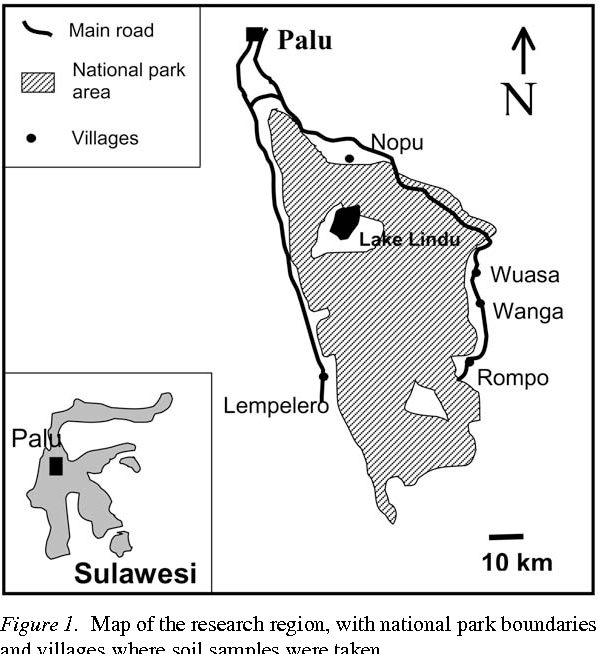 Figure 1. Map of the research region, with national park boundaries and villages where soil samples were taken.