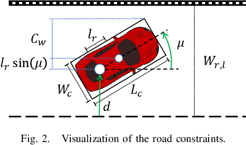 Figure 2 for Safe Motion Planning for Autonomous Driving using an Adversarial Road Model