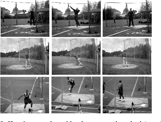 Figure 3 for Action Recognition in Video Using Sparse Coding and Relative Features