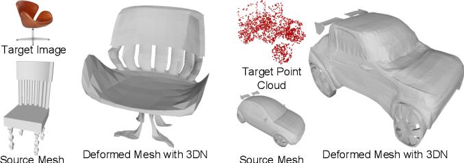 Figure 1 for 3DN: 3D Deformation Network