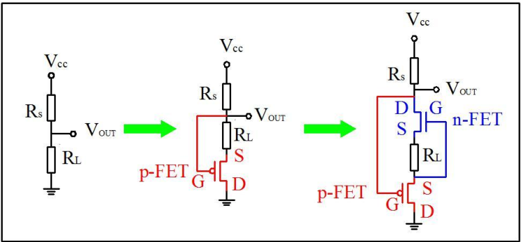Coupling Pn Field Effect Transistor Circuits For Low Concentration