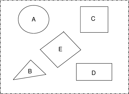Figure 1 for A modified axiomatic foundation of the analytic hierarchy process