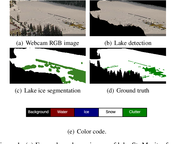 Figure 1 for Lake Ice Monitoring with Webcams and Crowd-Sourced Images