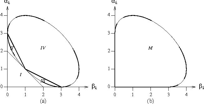 Figure 3 from Monotonic cubic spline interpolation - Semantic Scholar