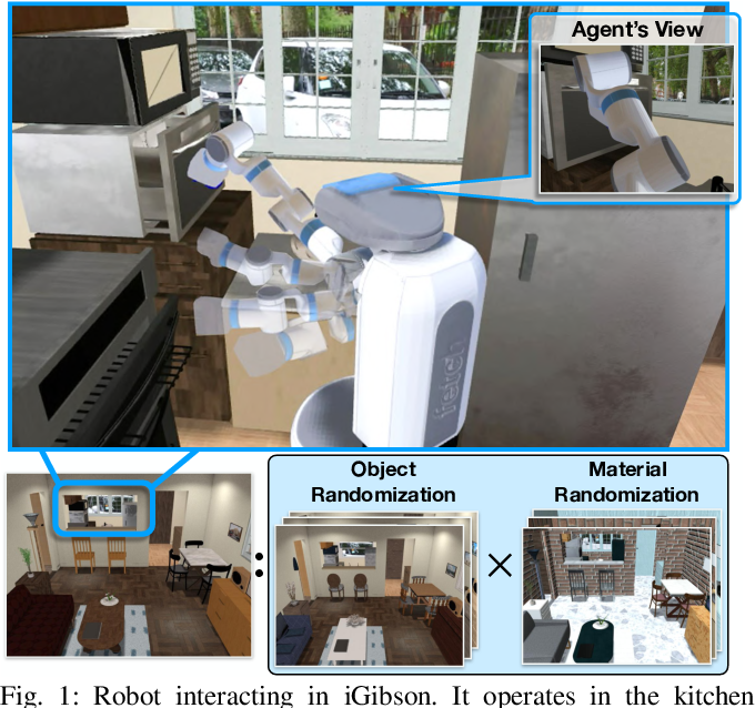 Figure 1 for iGibson, a Simulation Environment for Interactive Tasks in Large Realistic Scenes