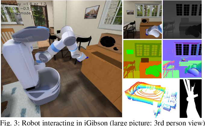 Figure 3 for iGibson, a Simulation Environment for Interactive Tasks in Large Realistic Scenes