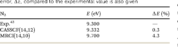 Figure 2 from Explorer Ab initio calculation of inelastic