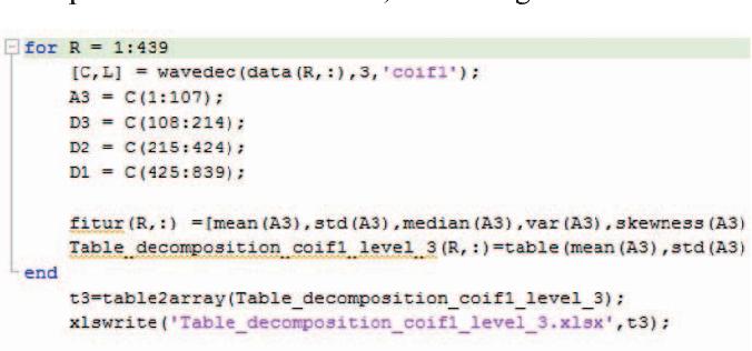 Determination of the optimum feature extraction technique using figure 4 ccuart Images