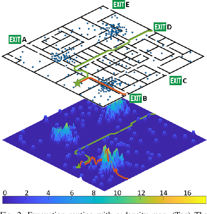 Figure 2 for Congestion-aware Evacuation Routing using Augmented Reality Devices