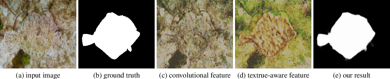 Figure 1 for Deep Texture-Aware Features for Camouflaged Object Detection