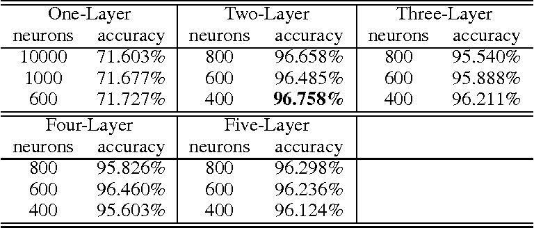 Figure 2 for Identifying the Absorption Bump with Deep Learning
