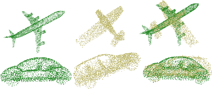 Figure 3 for R-PointHop: A Green, Accurate and Unsupervised Point Cloud Registration Method