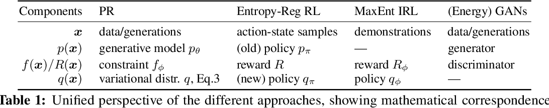 Figure 2 for Deep Generative Models with Learnable Knowledge Constraints