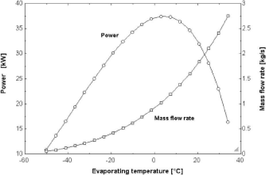 Figure 6 from Simulation Of Compressors With The H elp Of An