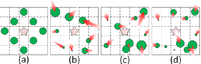 Figure 3 for Local Binary Pattern Networks