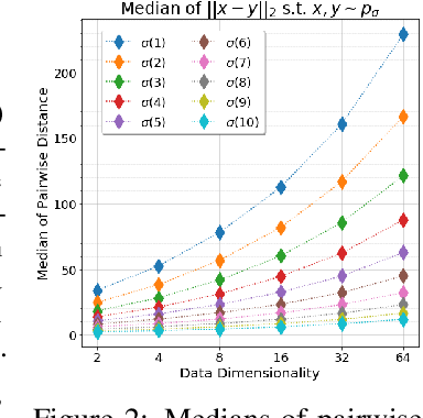 Figure 3 for Kernel Stein Generative Modeling
