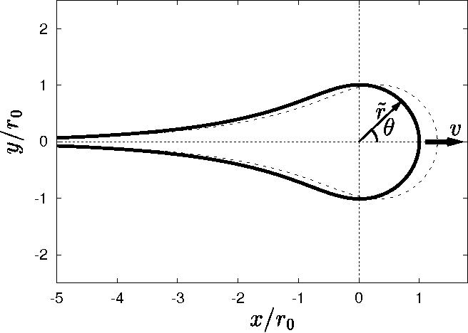 Figure 1 from Fast crack propagation by surface diffusion
