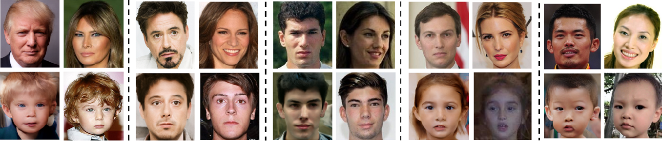 Figure 4 for Heredity-aware Child Face Image Generation with Latent Space Disentanglement