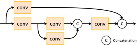 Figure 4 for Unsupervised Remote Sensing Super-Resolution via Migration Image Prior