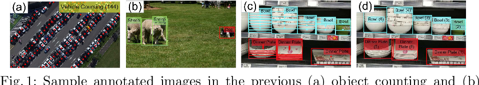 Figure 1 for Rethinking Object Detection in Retail Stores