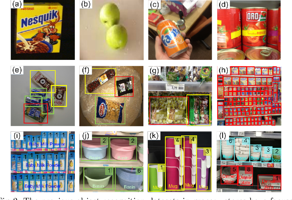 Figure 3 for Rethinking Object Detection in Retail Stores