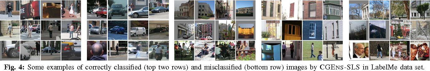 Figure 4 for From Kernel Machines to Ensemble Learning