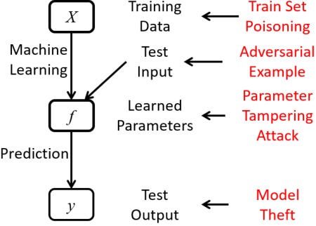 Figure 2 for Transfer Learning for EEG-Based Brain-Computer Interfaces: A Review of Progress Made Since 2016