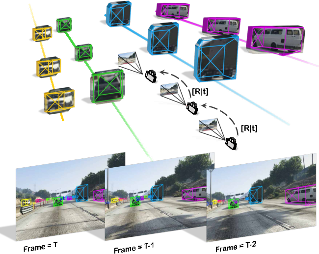 Figure 1 for Joint Monocular 3D Vehicle Detection and Tracking