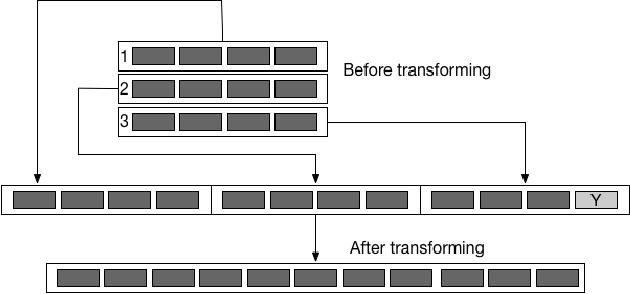 Figure 4 for LSTM-based Flow Prediction