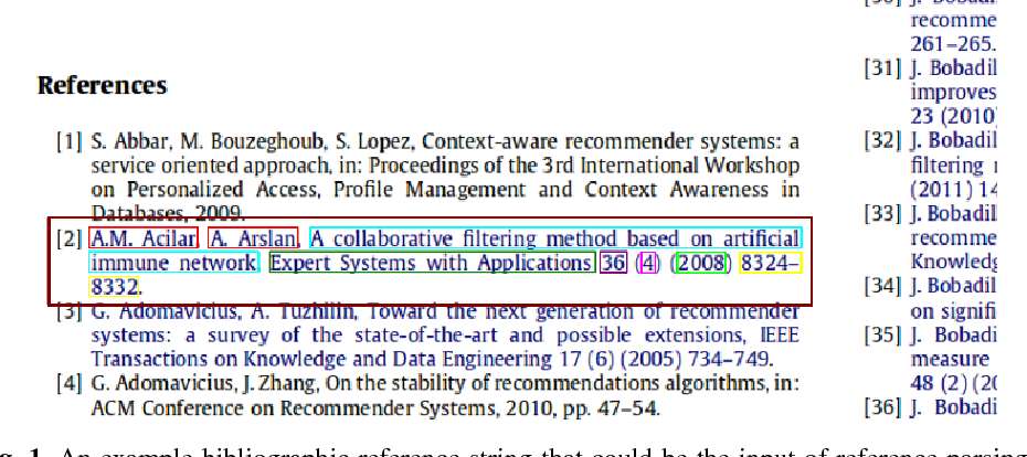 Figure 1 for ParsRec: A Novel Meta-Learning Approach to Recommending Bibliographic Reference Parsers